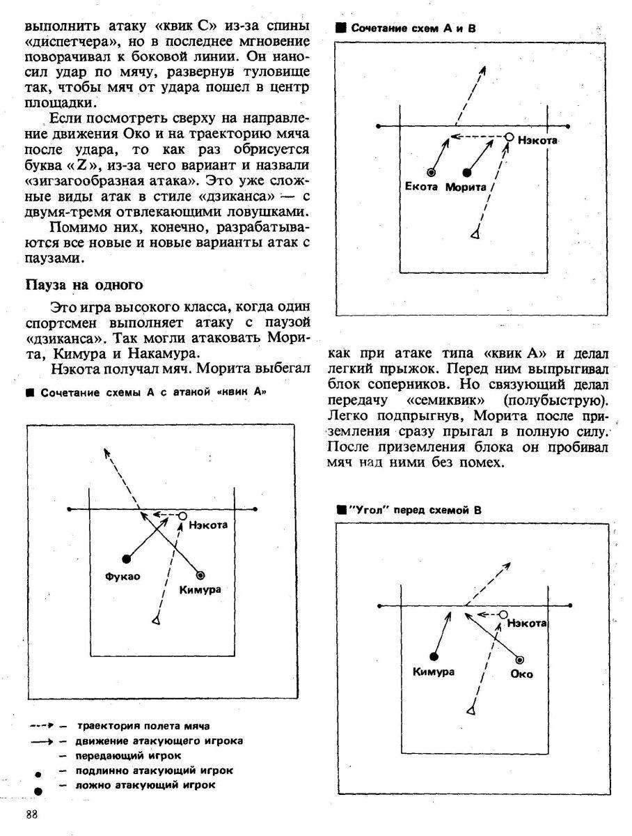 Схема расстановка игроков в пионерболе схема