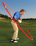 The Path to Straighter Shots