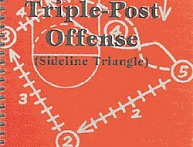 Two Of The Top Offensive Plays: Learn The Systems From Video And Books